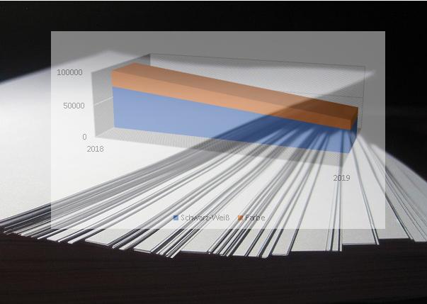 Diagramm Papierverbrauch EVK